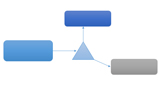 Effiziente, Professionelle Konzeption von Umfragen